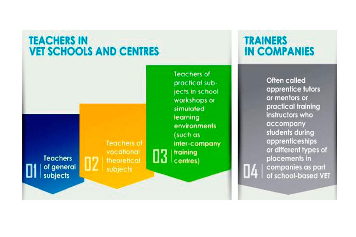 Cedefop apuesta por el desarrollo profesional de docentes y formadores